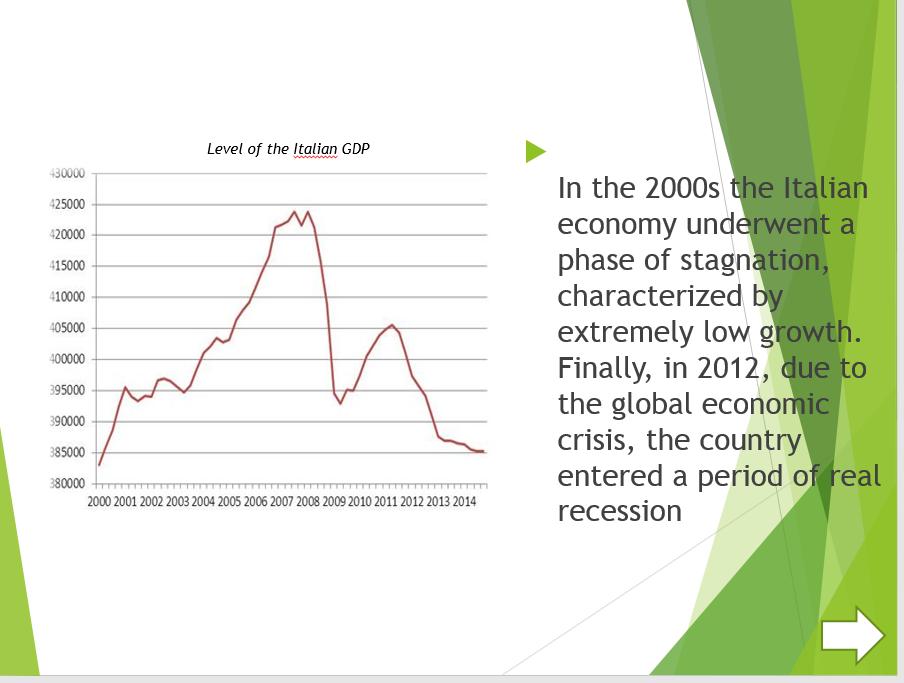Italian Economy6